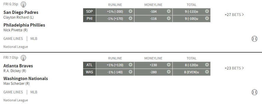 MLB Betting Lines