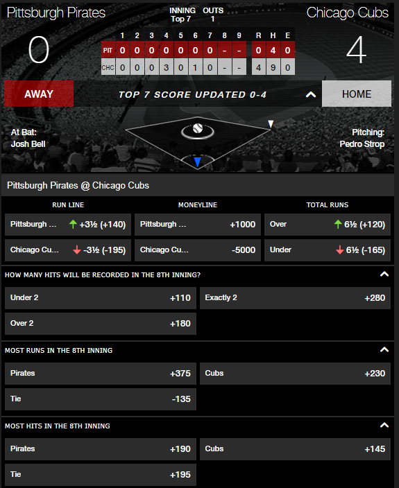 MLB Live Betting