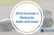 2016 Formula 1 Malaysia: Online Bookie Odds + Stats
