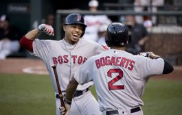 Angels vs Red Sox Preview, Odds, Trends, & Free Pick – [6/24/17]