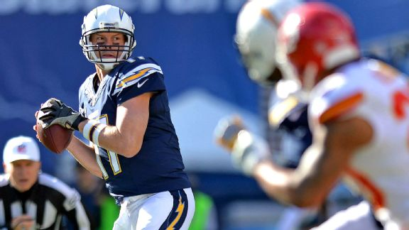 Chiefs vs Chargers Free Pick and Trends - Week 3 [2017]
